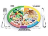 База отдыха Снежинка - иконка «питание» в Новичихе